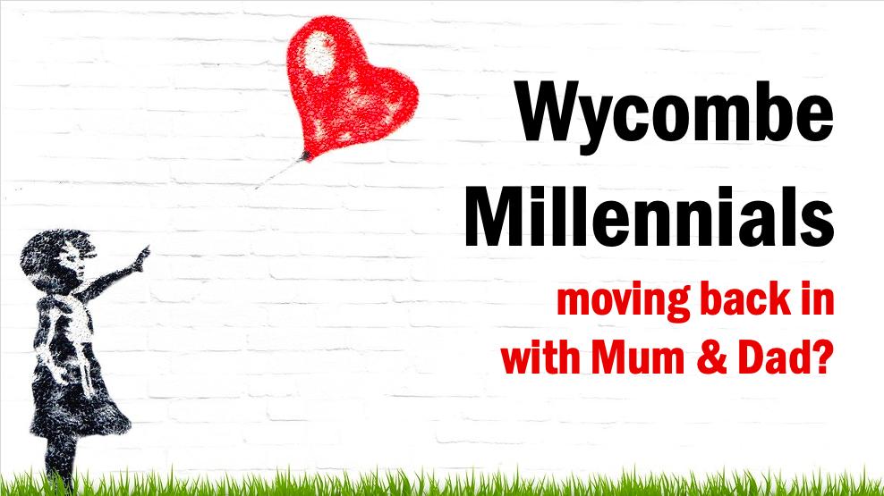 Wycombe Property Market
